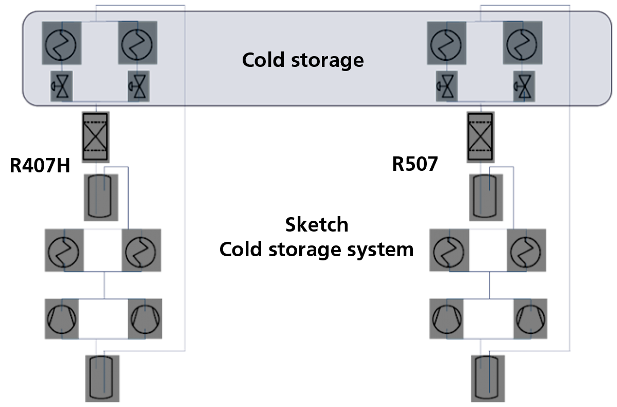 Sketch of cold storage system Pilsen