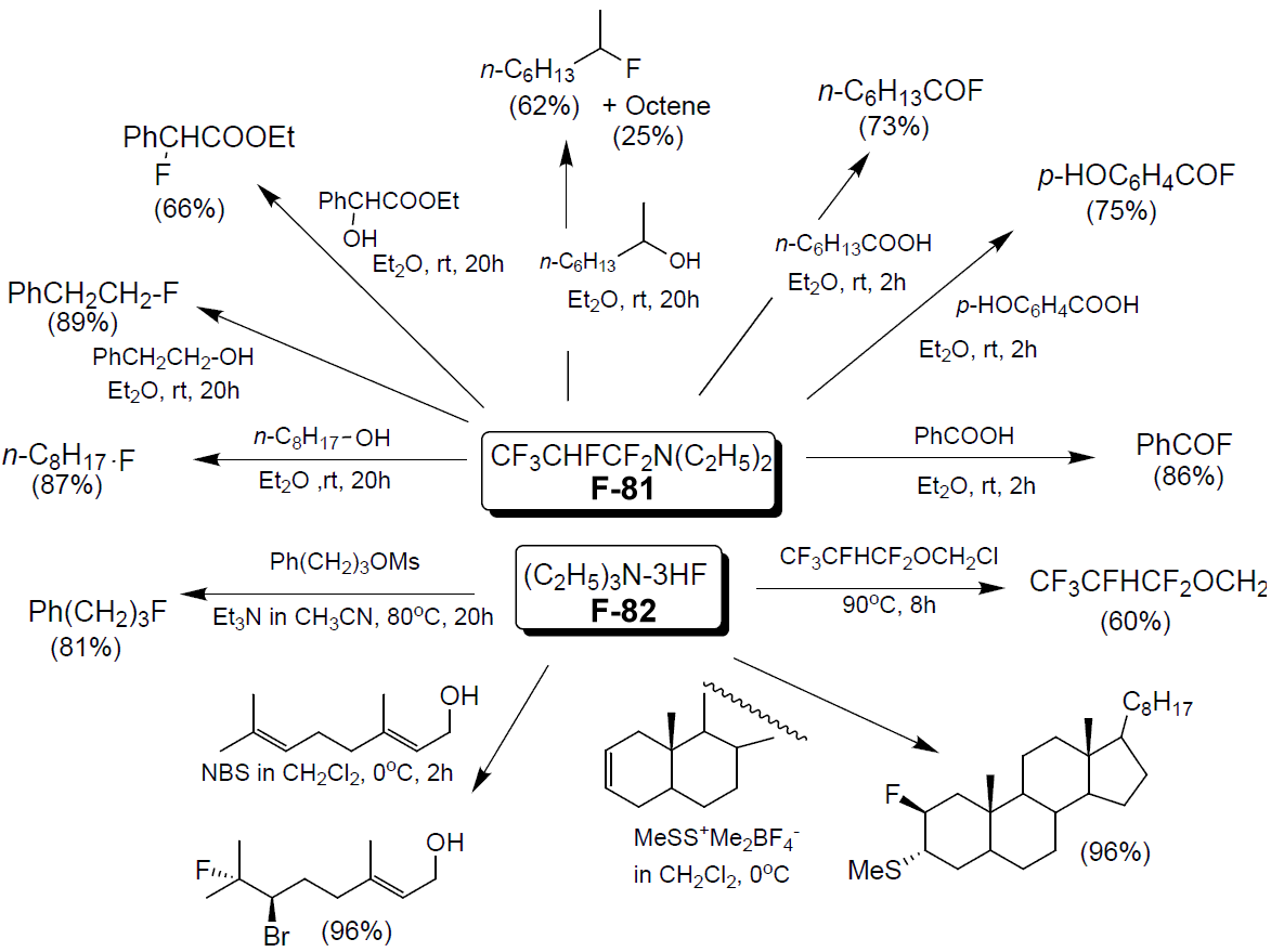 F-81 as a reagent