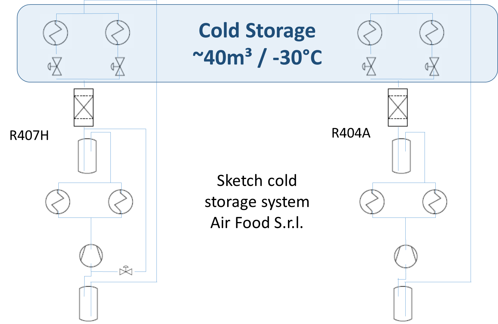 Sketch of cold storage system Milano